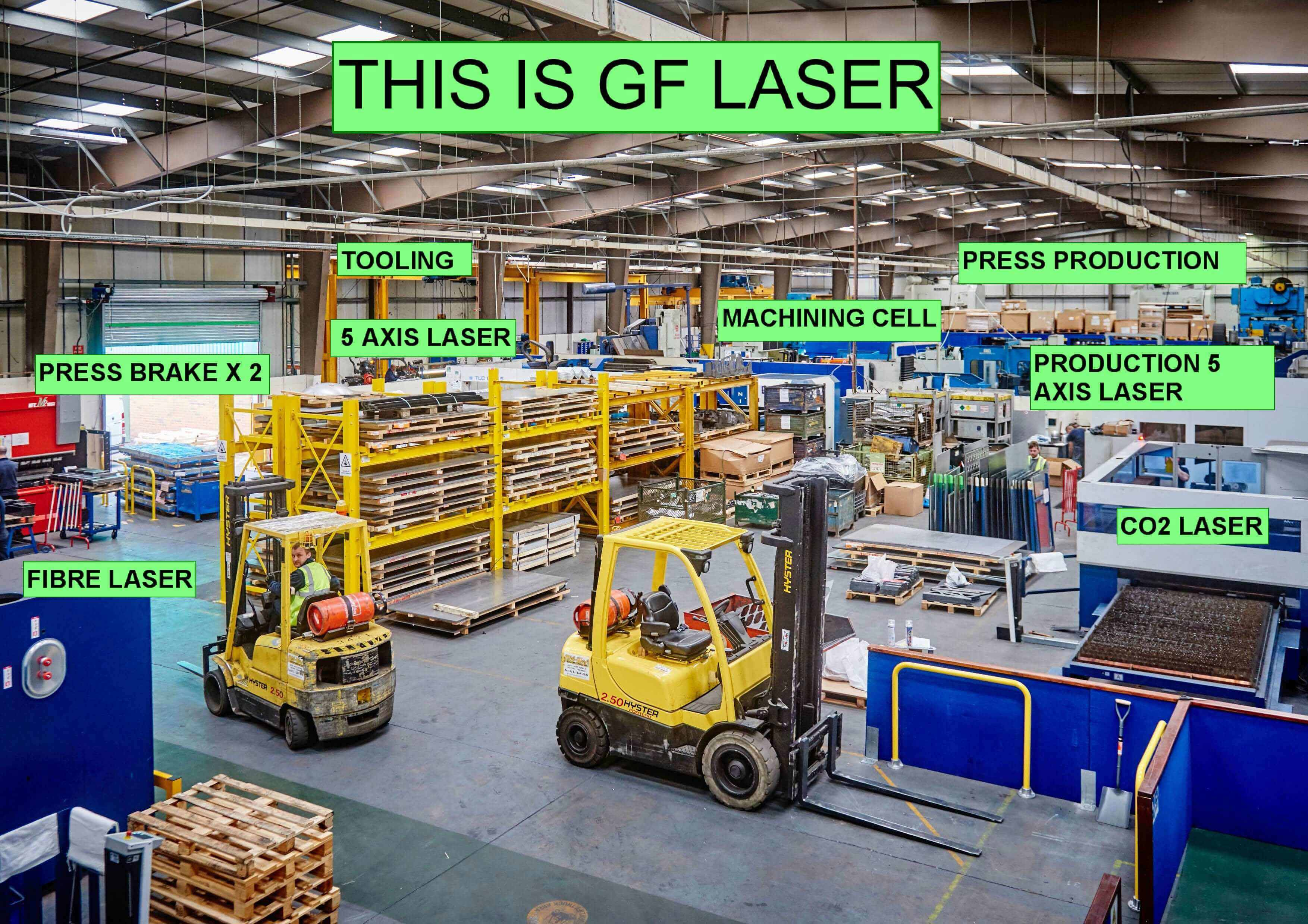 This-is-GF-Laser